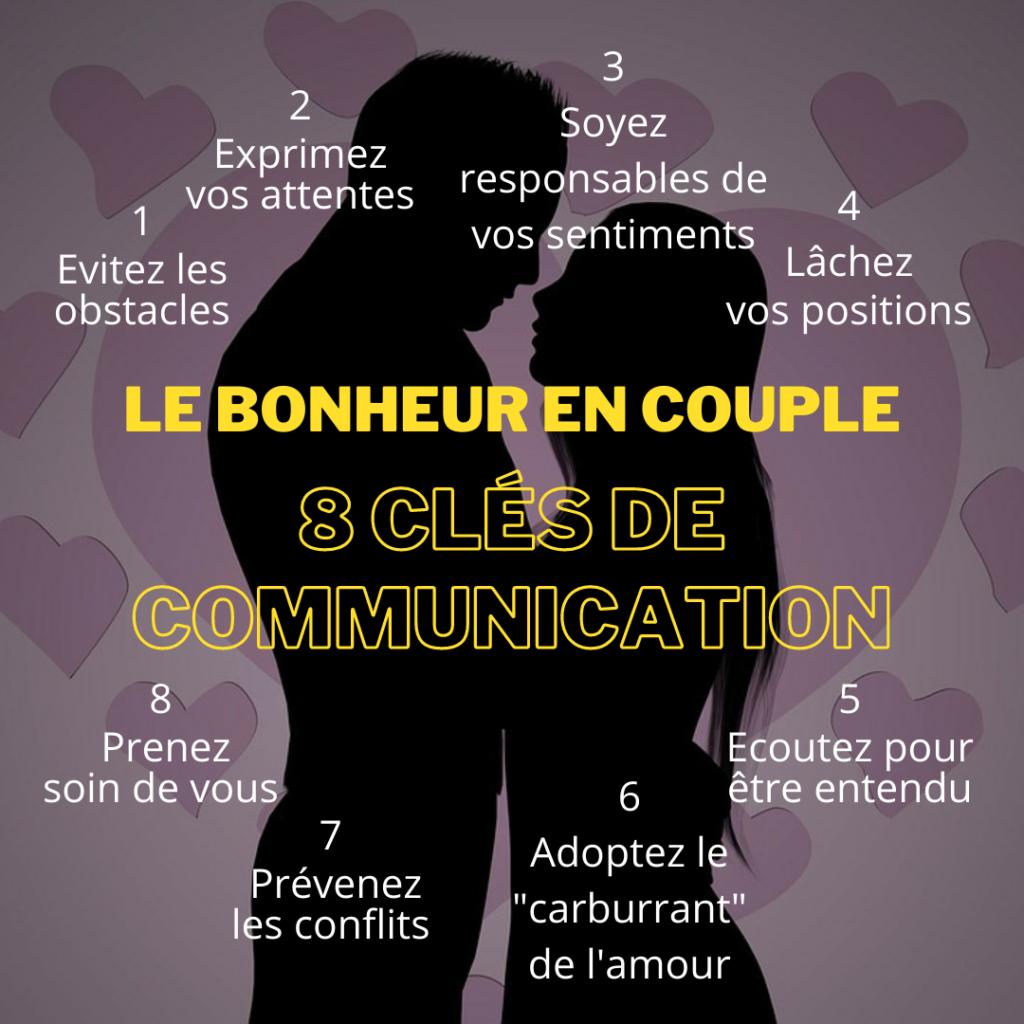 Bonheur en couple, 8 clés de communication Psychologue.net